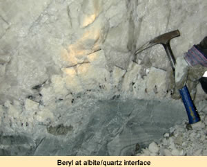 Beryl at albite / quartz interface